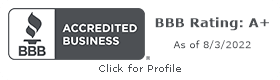 Retail Security Services Inc. BBB Business Review